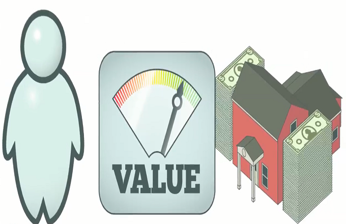 Commercial Real Estate Absolute Value VS. Relative Value
